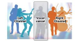 Karaoke Vocal Cancel